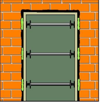 Fissaggio di di telai e controtelai di porte e finestre, pannelli isolamenti