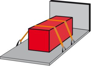 ancoraggio carico wurth