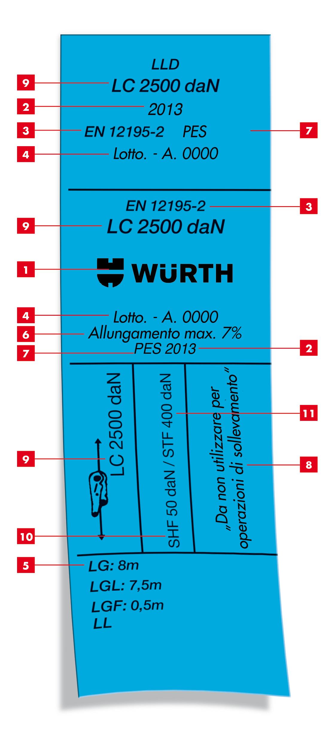Etichetta blu ancoraggio carico wurth w rth news for Allestimento furgoni wurth