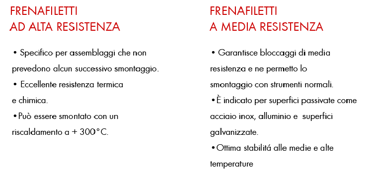 Frenafiletti alta e media resistenza