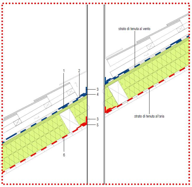 Fig. 6 – Esempio di nodo tra copertura ed elemento passante