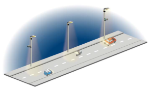 Progettazione dell'illuminazione stradale