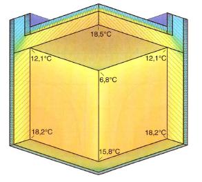 Andamento delle temperature in un ponte termico geometrico tridimensionale