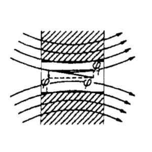 Flusso bidimensionale reale in presenza di discontinuità
