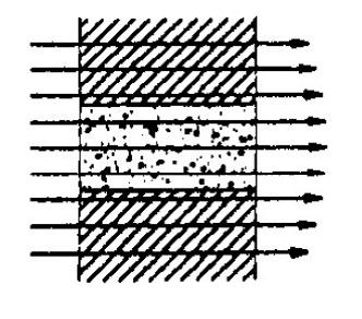 Flusso monodimensionale teorico in presenza di discontinuità