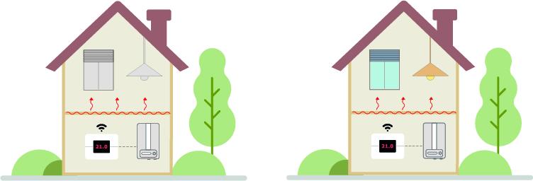 differenza tra impianto domotico e tradizionale