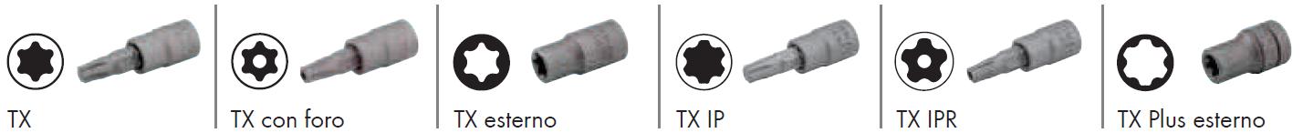 kit bussole torx