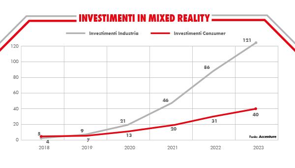 realtà aumentata applicazioni industriali 5
