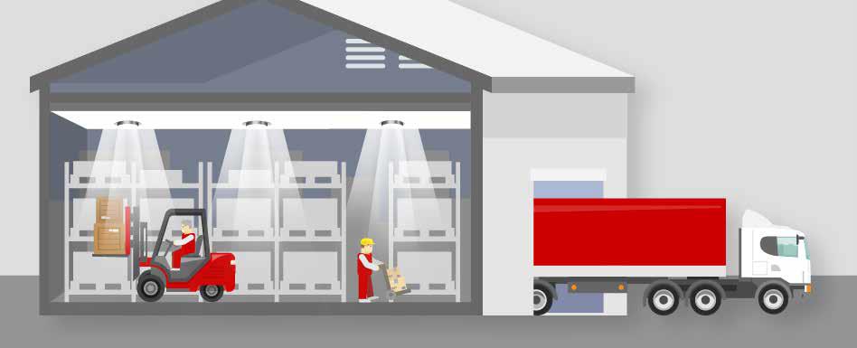 Calcolo del risparmio energetico con il relamping LED - illluminazione industria