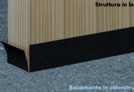 Guaina bituminosa adesiva: impermeabilizza le strutture con il nuovo Bitu Roll Plus