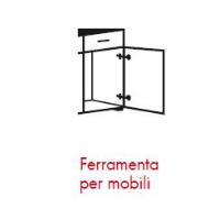 Pittogrammi ASSY 4 - Applicazioni nella falegnameria MOBILI