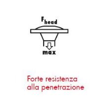 Pittogrammi ASSY 4 - Caratteristiche del prodotto - forza resistenza alla penetrazione
