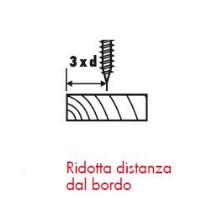 Pittogrammi ASSY 4 - Caratteristiche del prodotto - ridotta distanza dal bordo