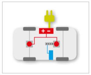 novità auto ibride elettriche REEV