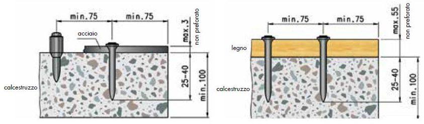 fissaggio_diretto-calcestruzzo