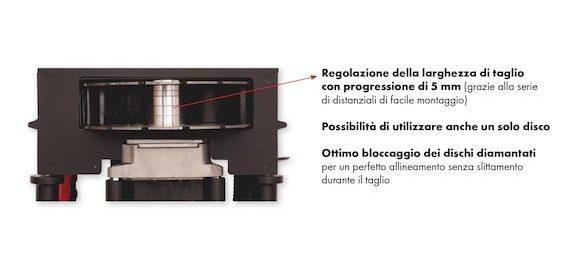 scanalatore per muro - regolazione larghezza taglio