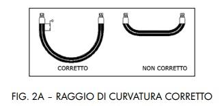 scegliere-tubi-raggio-curvatura
