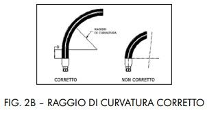 scegliere-tubi-selezionare-raggio-curvatura